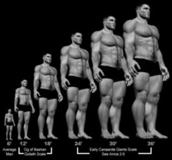 Nephilim Height Chart Comparing Average Man to Giants