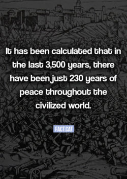 Civilized World: 230 Years of Peace Out of 3500